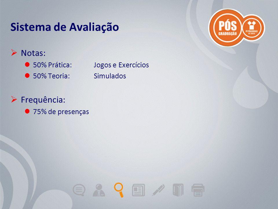 Adriano Graziosi & Márcio MoreiraUnidade 0 - slide 6 de 5Gestão de Projetos de TI - GPTI Sistema de Avaliação  Notas: 50% Prática:Jogos e Exercícios