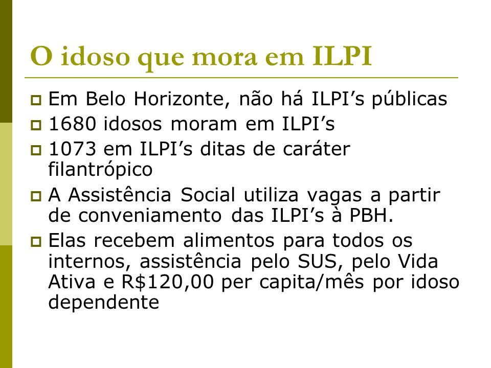 Público assistido Recursos Processos Perfil dos dirigentes A fiscalização sanitária revela a desigualdade social
