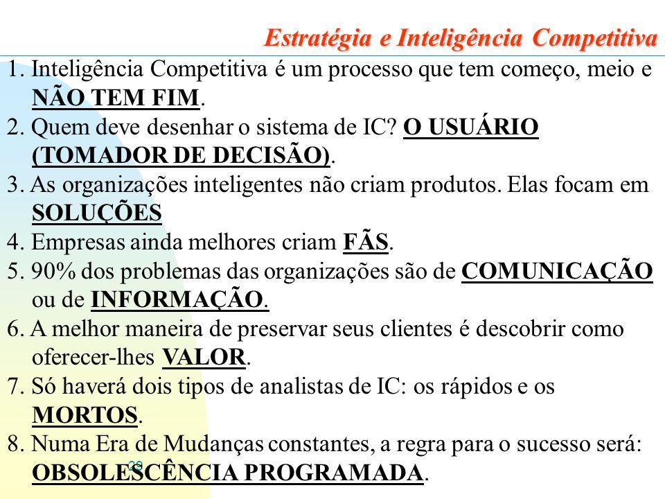 29 Estratégia e Inteligência Competitiva 1.
