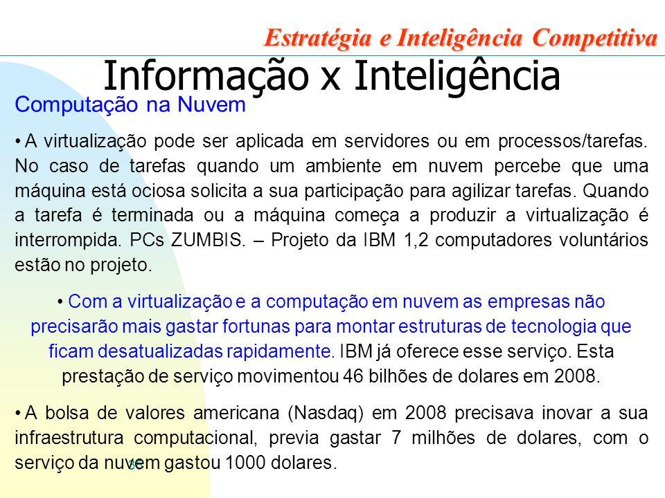 35 Estratégia e Inteligência Competitiva Informação x Inteligência Computação na Nuvem A virtualização pode ser aplicada em servidores ou em processos/tarefas.