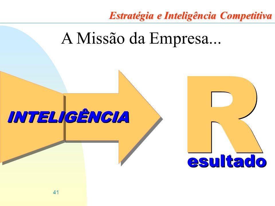 41 Estratégia e Inteligência Competitiva A Missão da Empresa... R R esultado INTELIGÊNCIA