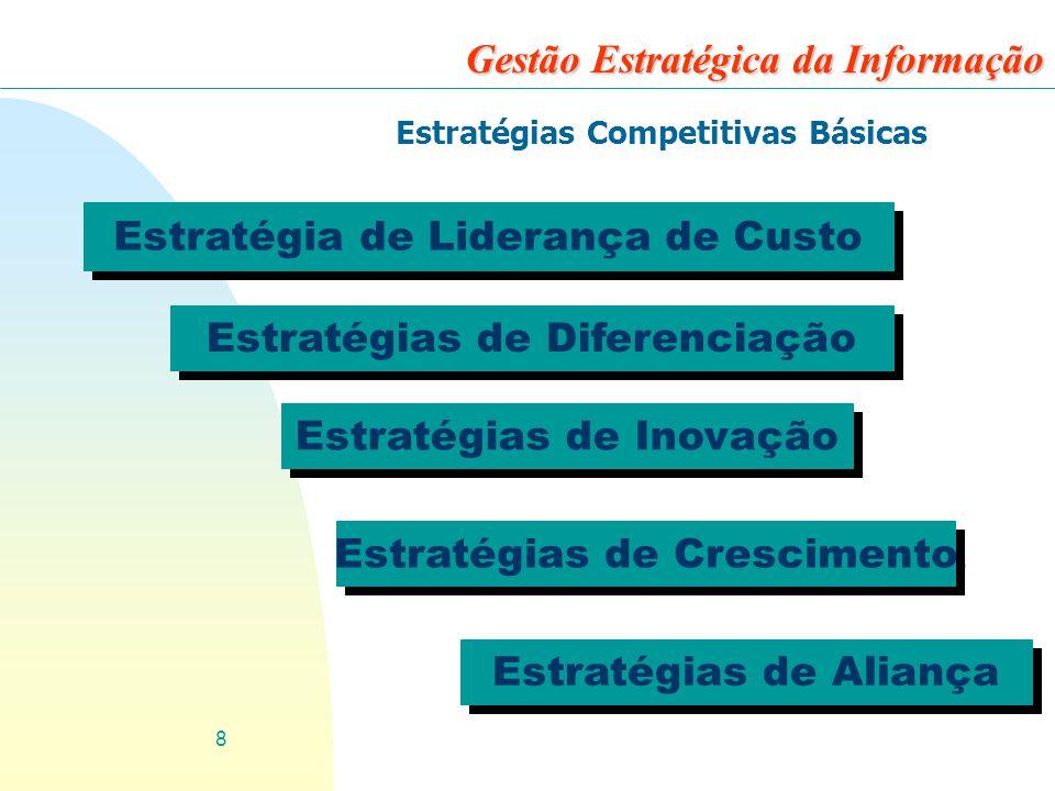 8 Gestão Estratégica da Informação Estratégias Competitivas Básicas Estratégias de Diferenciação Estratégias de Inovação Estratégias de Crescimento Estratégias de Aliança Estratégia de Liderança de Custo