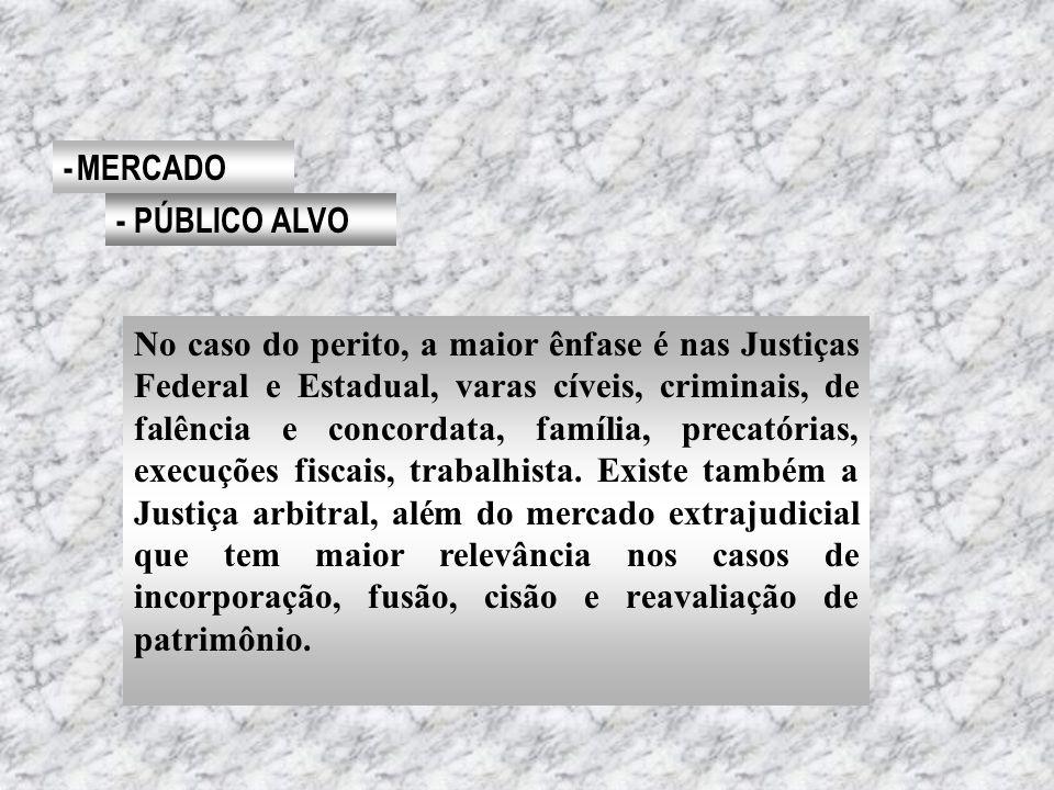 - MERCADO - PÚBLICO ALVO - MARKETING DOS PROFISSIONAIS - HONORÁRIOS - PAPÉIS DE TRABALHO