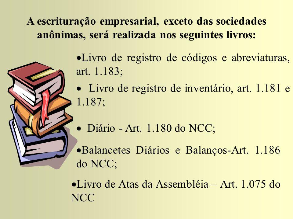 BALANÇO PATRIMONIAL ART.1.188 BALANÇO DE RESULTADO ECONÔMICO – ART.