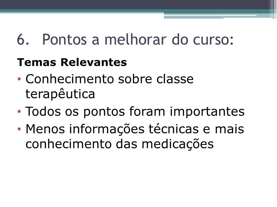 6.Pontos a melhorar do curso: Temas Relevantes Conhecimento sobre classe terapêutica Todos os pontos foram importantes Menos informações técnicas e mais conhecimento das medicações