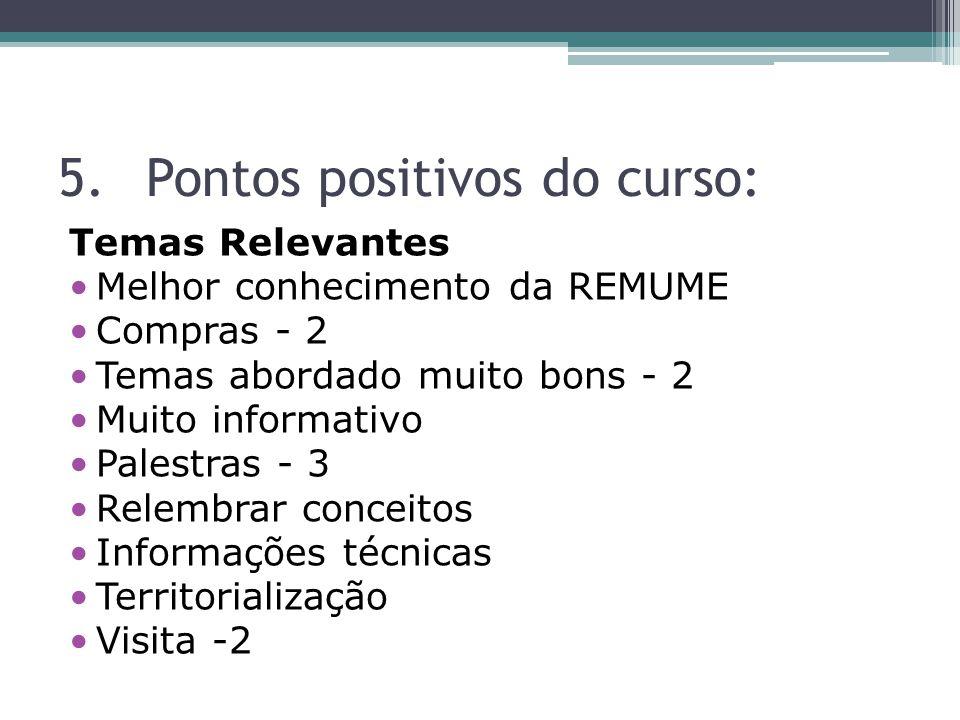 5.Pontos positivos do curso: Metodologia Didática – 2 Interatividade Dinâmicas Discussões em grupo Conhecimento e experiências dos docentes