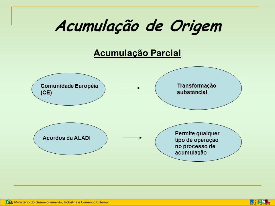 Acumulação de Origem Acumulação parcial ou de materiais originários A parcela será considerada originária.