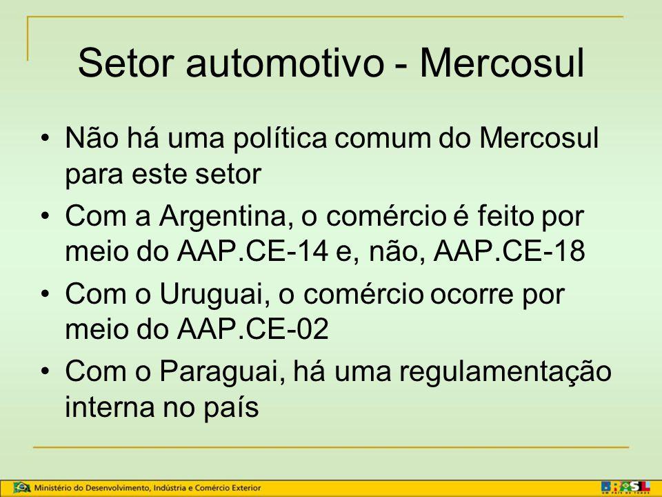 Decisão CMC nº 41/03 Os Estados Partes do MERCOSUL assumem o compromisso de aplicar no comércio intra-MERCOSUL o mesmo tratamento concedido a terceiros países. Regime de Origem Mercosul