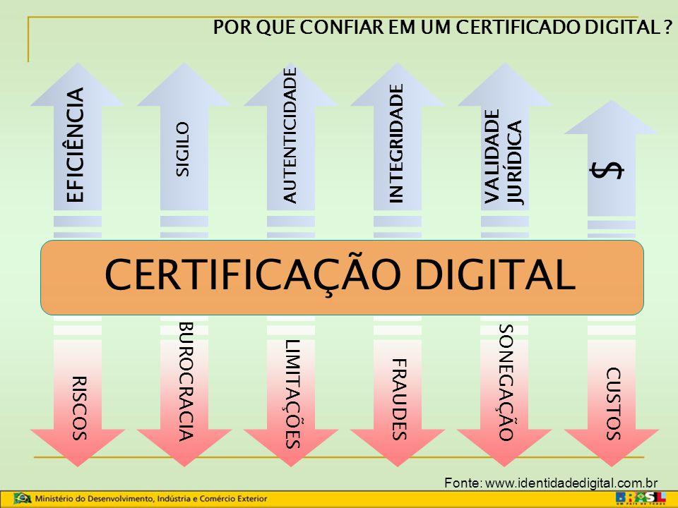 Certificado de Origem Digital (COD) O que é? CO eletrônico + Certificado de Identificação Digital (CID) Um CID é um arquivo eletrônico que garante: -I