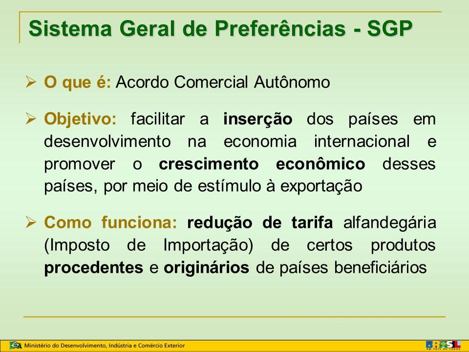 SISTEMA GERAL DE PREFERÊNCIAS (SGP)