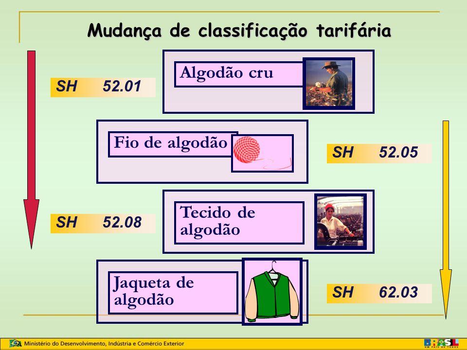 CRITÉRIOS DE ORIGEM bens elaborados a partir de materiais não originários bens totalmente obtidos bens inteiramente produzidos mudança de classificaçã