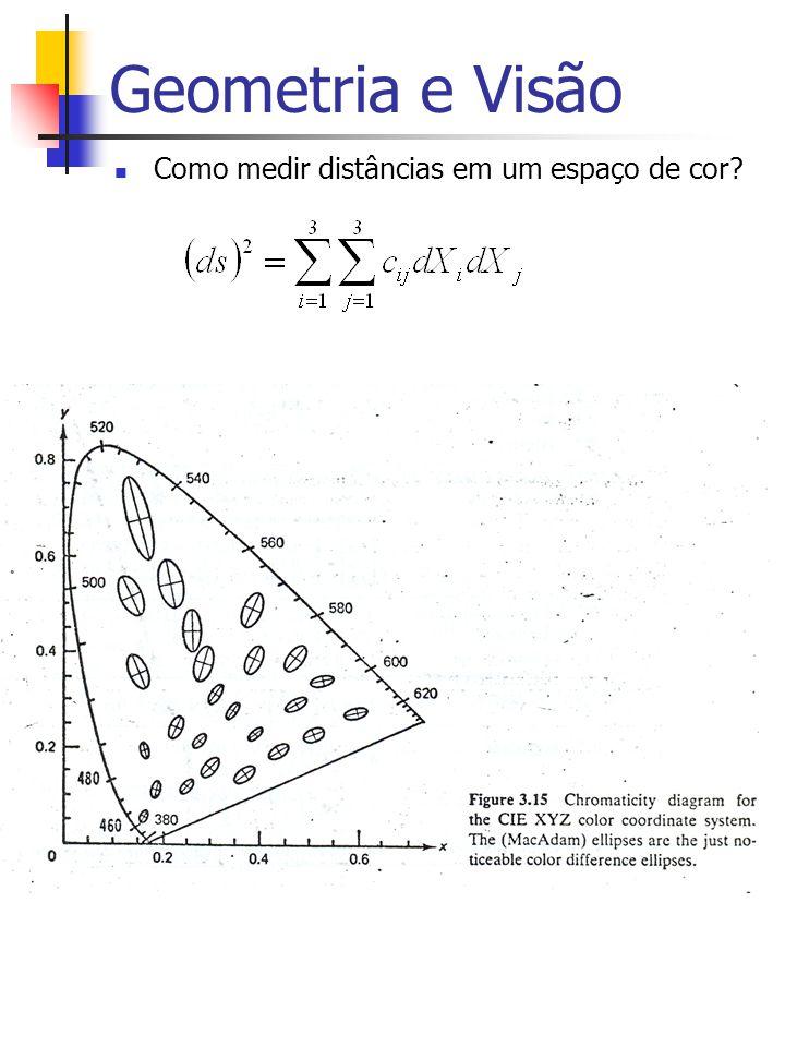 Geometria e Visão Como medir distâncias em um espaço de cor?