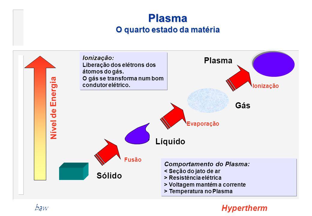 Corte por plasma Definição Hyperthermbaw O plasma, é constituído de uma série de partículas que, contendo aproximadamente o mesmo número de íons positivos e elétrons, e mostrando algumas propriedades de um gás, se diferencia deste por ser um bom condutor de eletricidade.