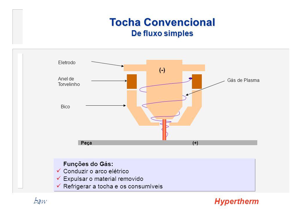 Tocha Convencional De fluxo simples Peça(+) Gás de Plasma (-) Anel de Torvelinho Bico Eletrodo Funções do Gás: Conduzir o arco elétrico Expulsar o mat