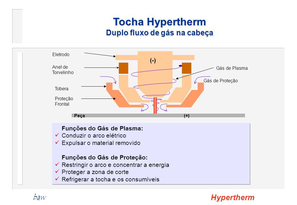Tocha Hypertherm Duplo fluxo de gás na cabeça Peça(+) Gás de Proteção Gás de Plasma (-) Anel de Torvelinho Tobera Proteção Frontal Eletrodo Funções do