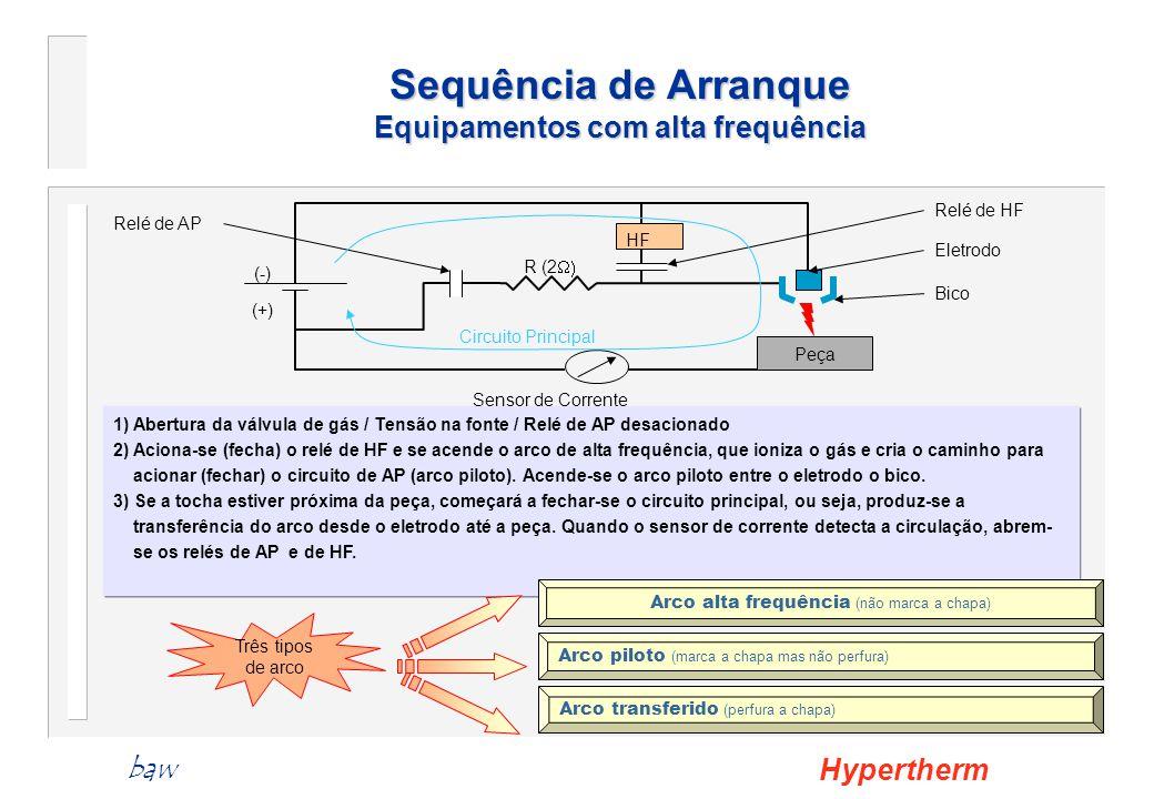 Sequência de Arranque Equipamentos com alta frequência Hyperthermbaw 1) Abertura da válvula de gás / Tensão na fonte / Relé de AP desacionado 2) Acion