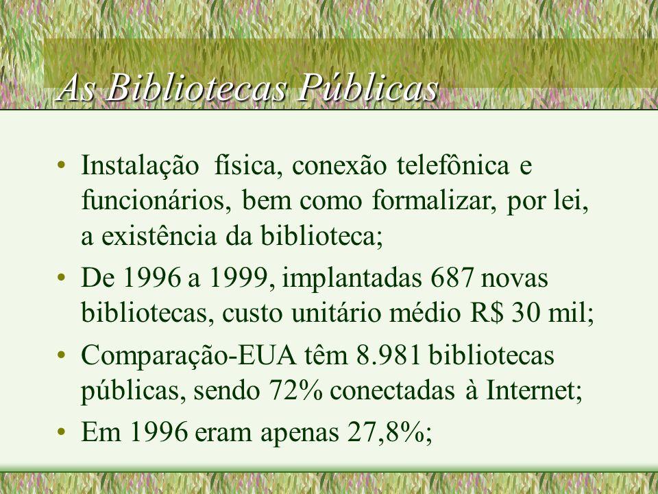 As Bibliotecas Públicas Instalação física, conexão telefônica e funcionários, bem como formalizar, por lei, a existência da biblioteca; De 1996 a 1999, implantadas 687 novas bibliotecas, custo unitário médio R$ 30 mil; Comparação-EUA têm 8.981 bibliotecas públicas, sendo 72% conectadas à Internet; Em 1996 eram apenas 27,8%;