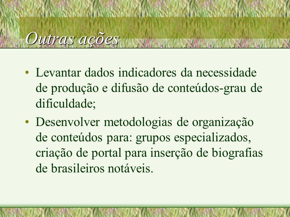 Outras ações Levantar dados indicadores da necessidade de produção e difusão de conteúdos-grau de dificuldade; Desenvolver metodologias de organização de conteúdos para: grupos especializados, criação de portal para inserção de biografias de brasileiros notáveis.