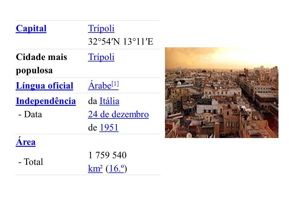 Capital Trípoli Trípoli 32°54′N 13°11′E Cidade mais populosa Trípoli Língua oficialÁrabe [1] Independênciada Itália Itália - Data 24 de dezembro 24 de