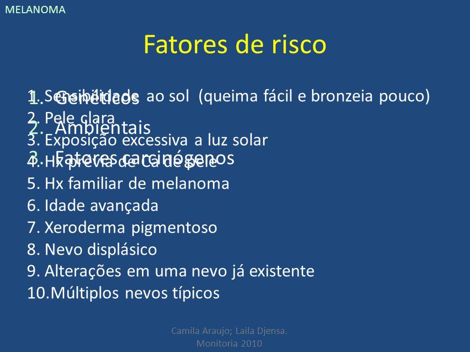 Camila Araujo; Laila Djensa. Monitoria 2010 MELANOMA Fatores de risco 1.Genéticos 2.Ambientais 3.Fatores carcinógenos 1.Sensibilidade ao sol (queima f