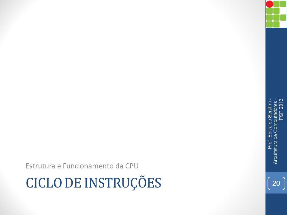 CICLO DE INSTRUÇÕES Estrutura e Funcionamento da CPU Prof. Edivaldo Serafim - Arquitetura de Computadores - IFSP 2013 20