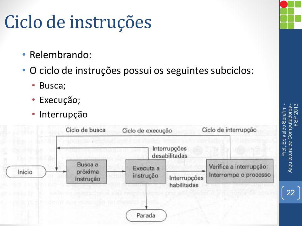 Ciclo de instruções Relembrando: O ciclo de instruções possui os seguintes subciclos: Busca; Execução; Interrupção Prof. Edivaldo Serafim - Arquitetur