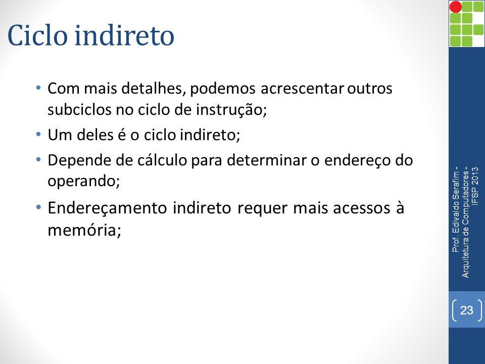 Ciclo indireto Com mais detalhes, podemos acrescentar outros subciclos no ciclo de instrução; Um deles é o ciclo indireto; Depende de cálculo para det