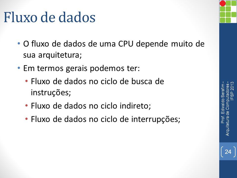 Fluxo de dados O fluxo de dados de uma CPU depende muito de sua arquitetura; Em termos gerais podemos ter: Fluxo de dados no ciclo de busca de instruções; Fluxo de dados no ciclo indireto; Fluxo de dados no ciclo de interrupções; Prof.