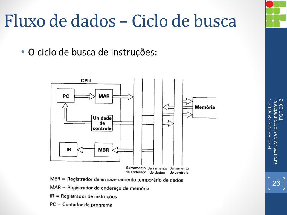 Fluxo de dados – Ciclo de busca O ciclo de busca de instruções: Prof. Edivaldo Serafim - Arquitetura de Computadores - IFSP 2013 26