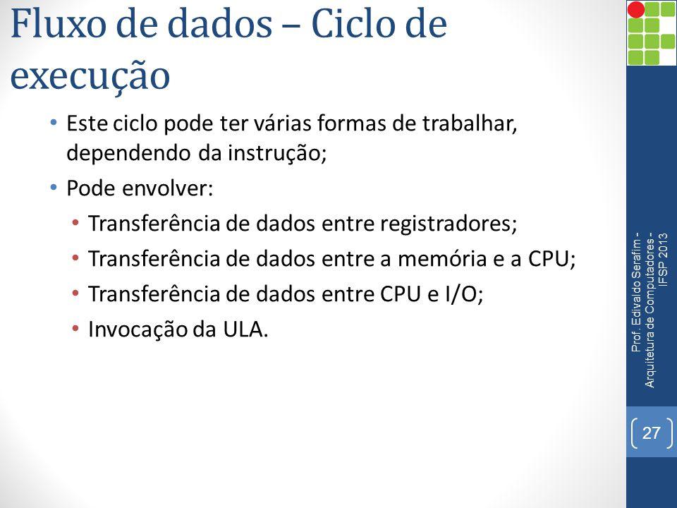 Fluxo de dados – Ciclo de execução Este ciclo pode ter várias formas de trabalhar, dependendo da instrução; Pode envolver: Transferência de dados entre registradores; Transferência de dados entre a memória e a CPU; Transferência de dados entre CPU e I/O; Invocação da ULA.