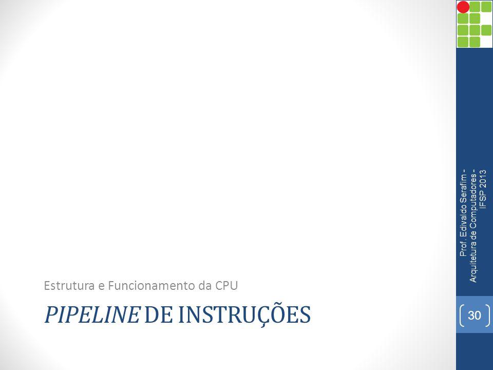 PIPELINE DE INSTRUÇÕES Estrutura e Funcionamento da CPU Prof. Edivaldo Serafim - Arquitetura de Computadores - IFSP 2013 30