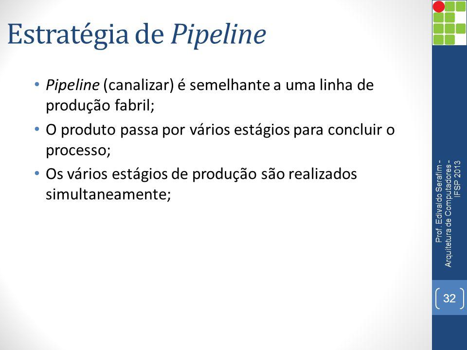 Estratégia de Pipeline Pipeline (canalizar) é semelhante a uma linha de produção fabril; O produto passa por vários estágios para concluir o processo;