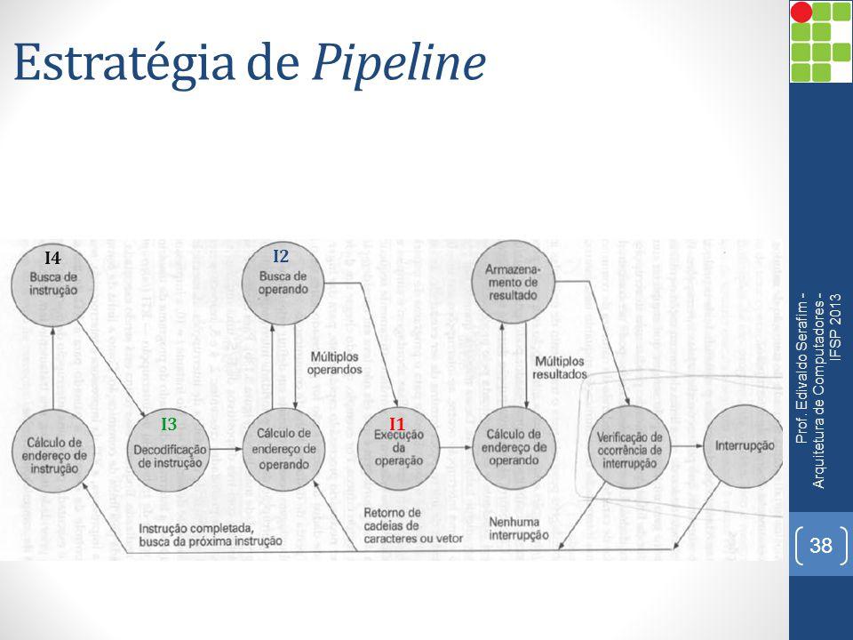 Estratégia de Pipeline Prof. Edivaldo Serafim - Arquitetura de Computadores - IFSP 2013 38 I1 I2 I3 I4