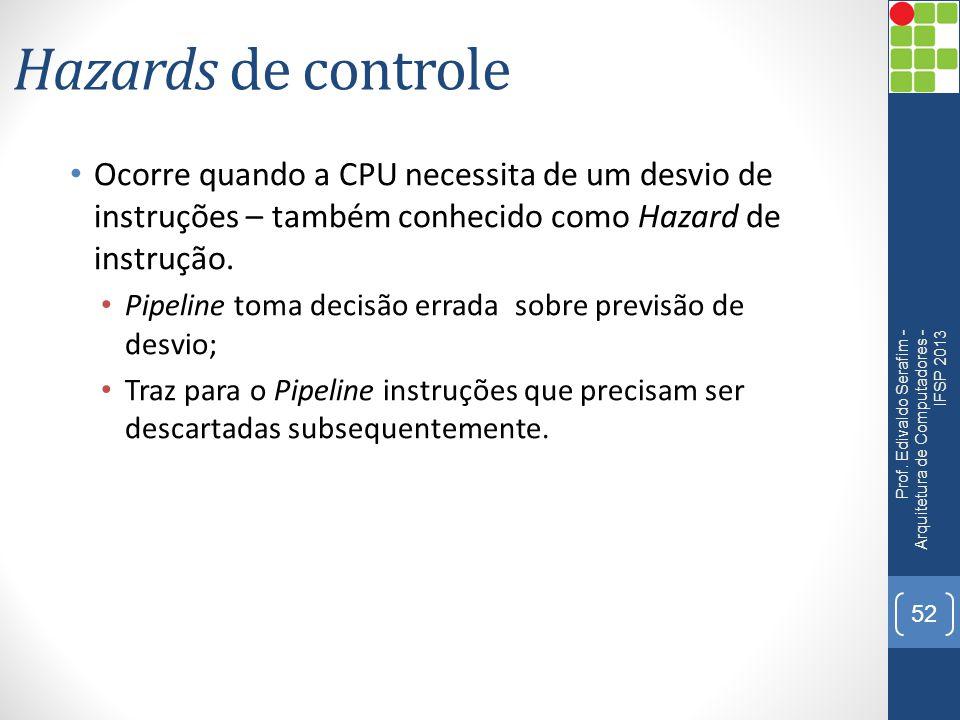 Hazards de controle Ocorre quando a CPU necessita de um desvio de instruções – também conhecido como Hazard de instrução. Pipeline toma decisão errada