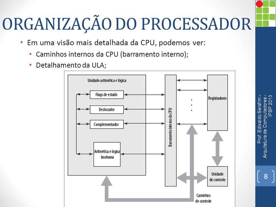 ORGANIZAÇÃO DO PROCESSADOR Em uma visão mais detalhada da CPU, podemos ver: Caminhos internos da CPU (barramento interno); Detalhamento da ULA; Prof.