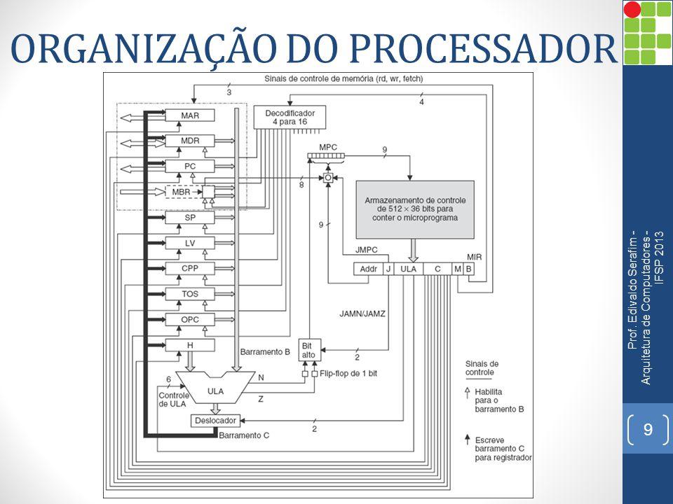 ORGANIZAÇÃO DO PROCESSADOR Prof. Edivaldo Serafim - Arquitetura de Computadores - IFSP 2013 9