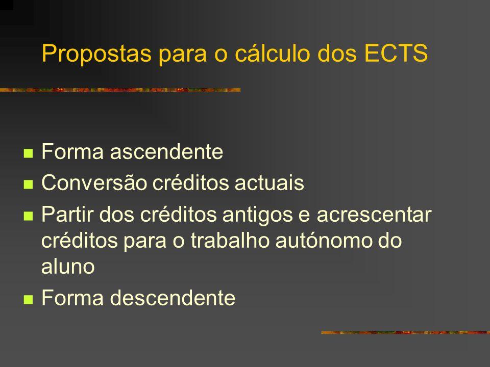 Orientações gerais para o cálculo dos ECTS 1 ano escolar = 60 ECTS (1 semestre = 30) Duração do ano escolar entre 30 a 40 semanas Volume de trabalho anual do aluno entre 1600 a 1800 horas Volume de trabalho semanal entre 40 a 45h.