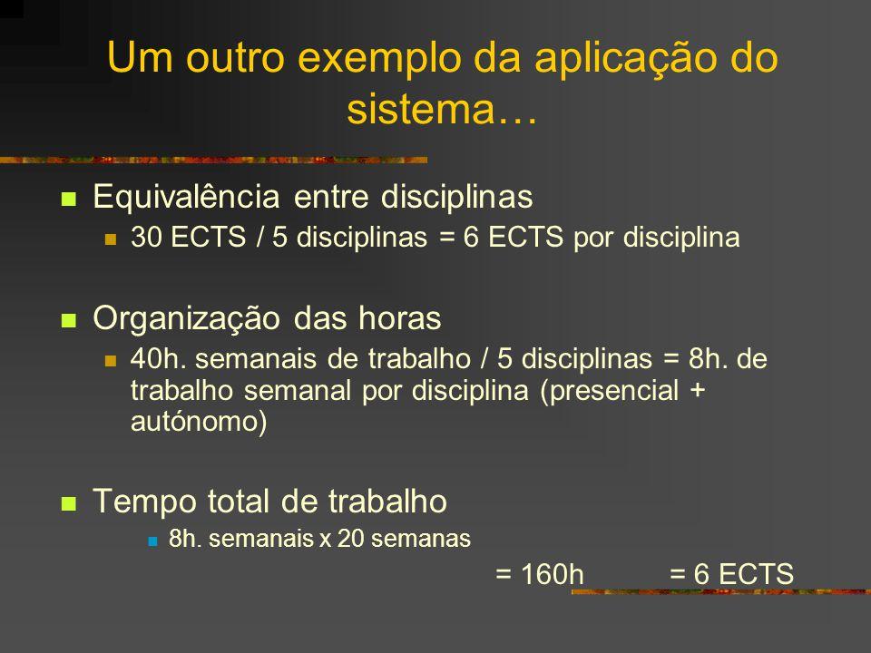 Um exemplo da aplicação do sistema ECTS Curso 4 anos = 240 ECTS Área de formação A - 20% = 48 ECTS Área de formação B - 30% = 72 ECTS Área de formação C - 20% = 48 ECTS Área de formação D - 20% = 48 ECTS Área de formação E - 10% = 24 ECTS Distribuição do peso de cada área de formação por anos Distribuição por disciplinas