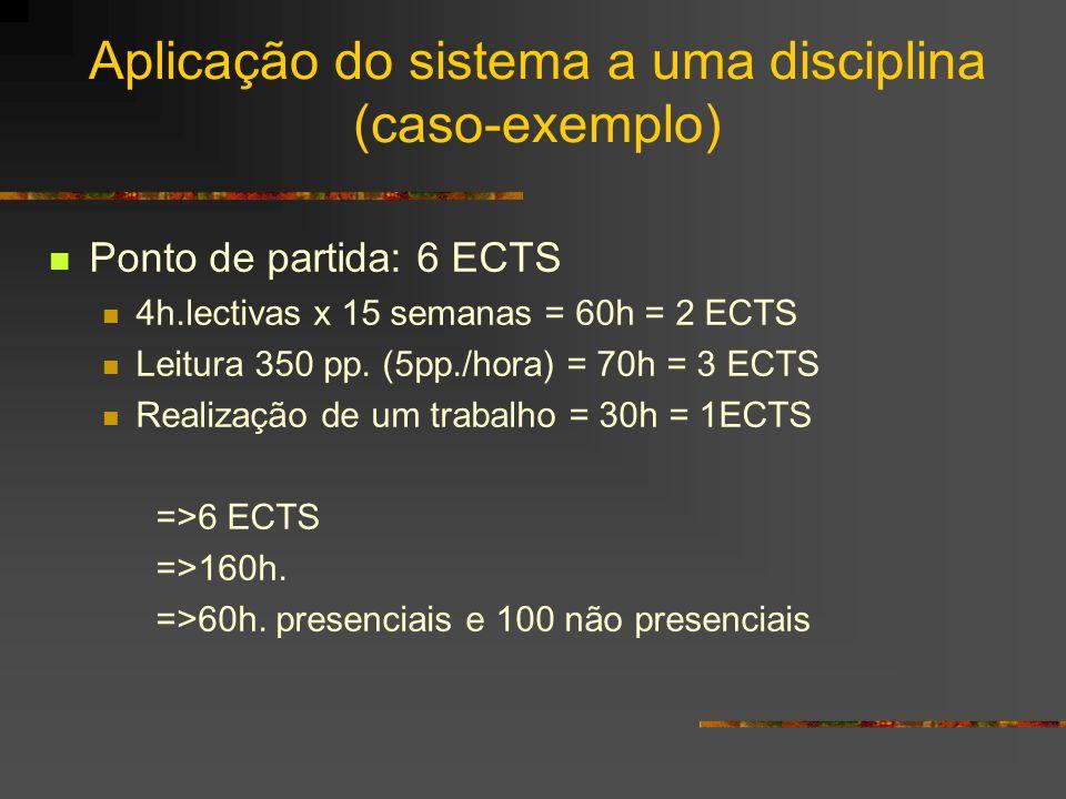 Um outro exemplo da aplicação do sistema… Equivalência entre disciplinas 30 ECTS / 5 disciplinas = 6 ECTS por disciplina Organização das horas 40h.
