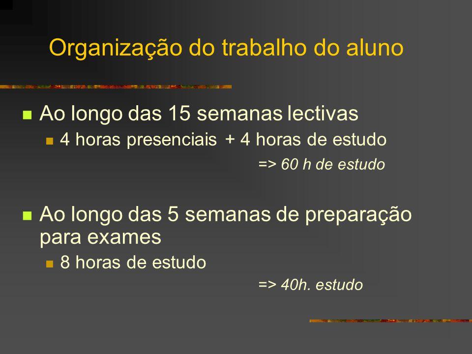 Aplicação do sistema a uma disciplina (caso-exemplo) Ponto de partida: 6 ECTS 4h.lectivas x 15 semanas = 60h = 2 ECTS Leitura 350 pp.