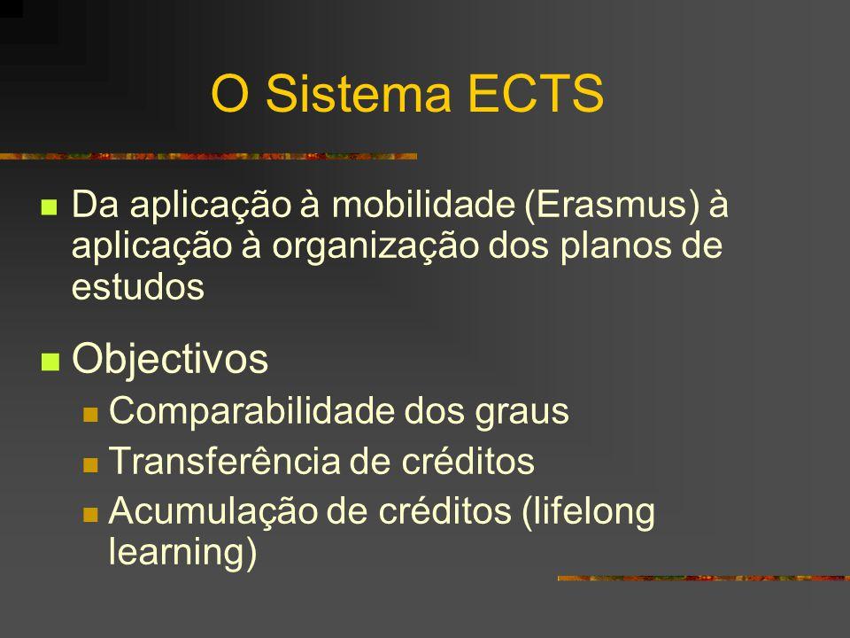 Em Portugal… Sistema de graus Reconhecimento das qualificações Aprendizagem ao longo da vida Qualidade da formação Cooperação internacional Atracção de estudantes Sistema de créditos
