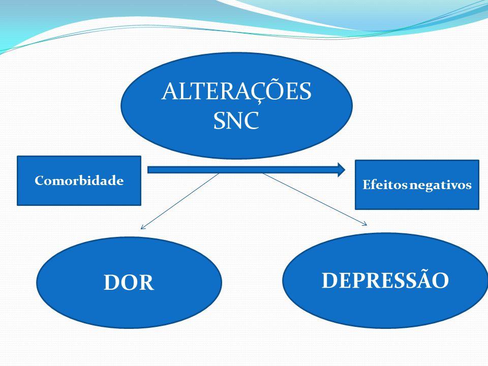 ALTERAÇÕES SNC DOR DEPRESSÃO Comorbidade Efeitos negativos