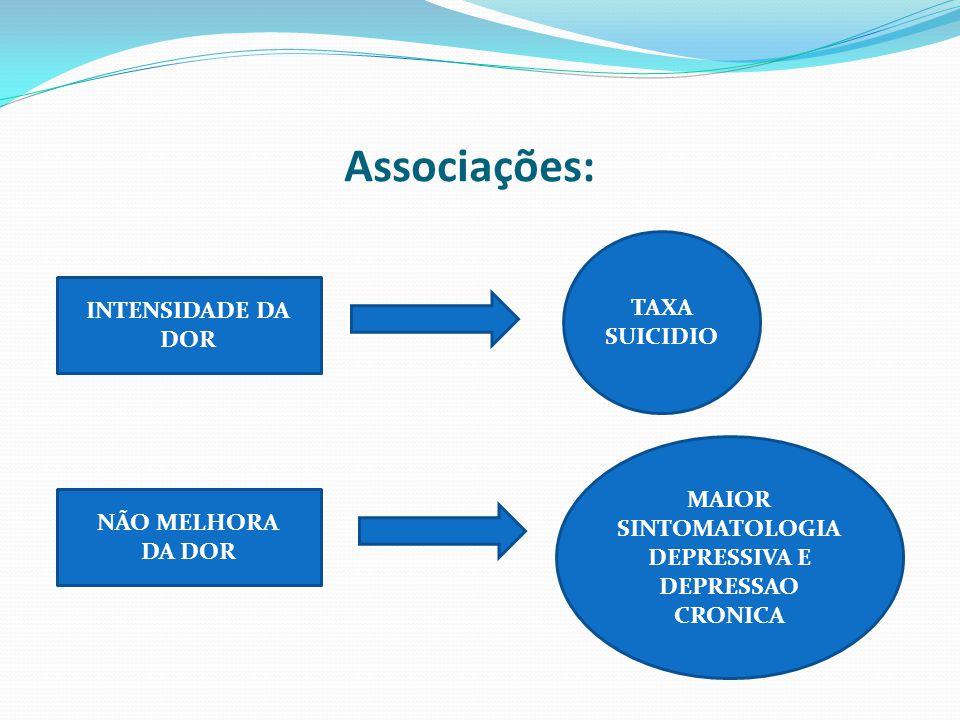 Associações: INTENSIDADE DA DOR TAXA SUICIDIO NÃO MELHORA DA DOR MAIOR SINTOMATOLOGIA DEPRESSIVA E DEPRESSAO CRONICA