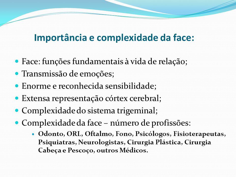 Importância e complexidade da face: Face: funções fundamentais à vida de relação; Transmissão de emoções; Enorme e reconhecida sensibilidade; Extensa