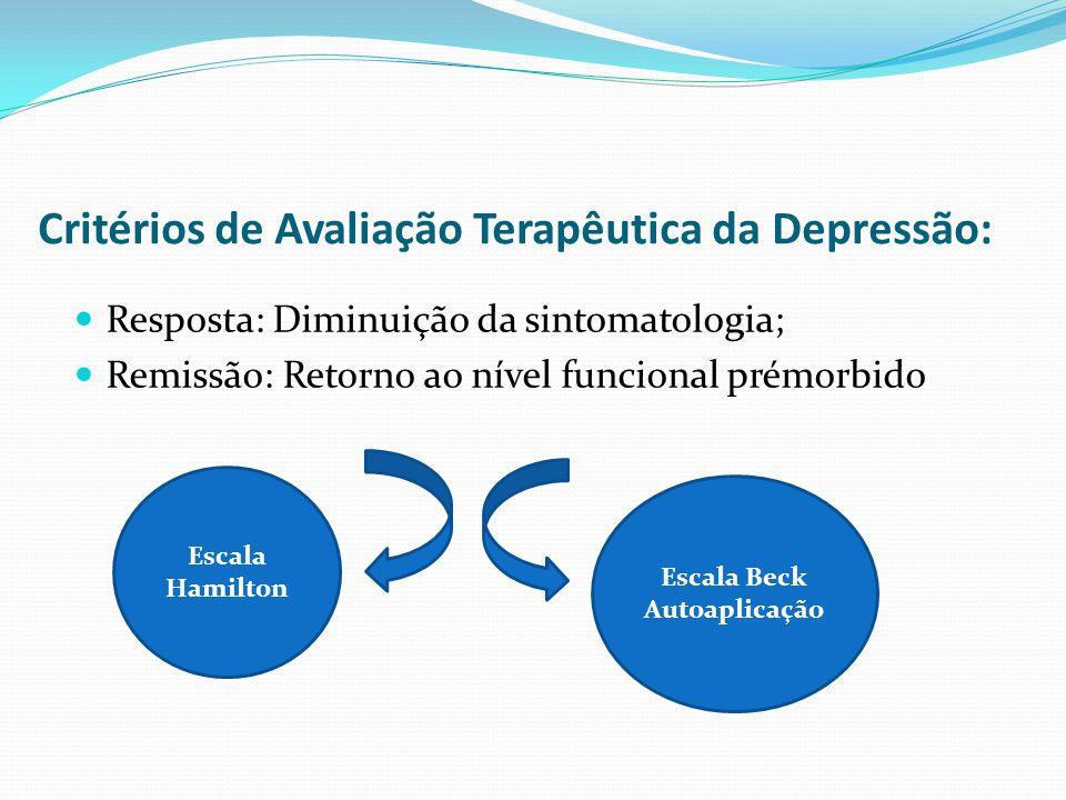 Critérios de Avaliação Terapêutica da Depressão: Resposta: Diminuição da sintomatologia; Remissão: Retorno ao nível funcional prémorbido Escala Hamilton Escala Beck Autoaplicação