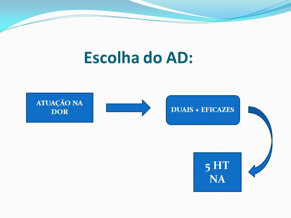 Escolha do AD: ATUAÇÃO NA DOR DUAIS + EFICAZES 5 HT NA