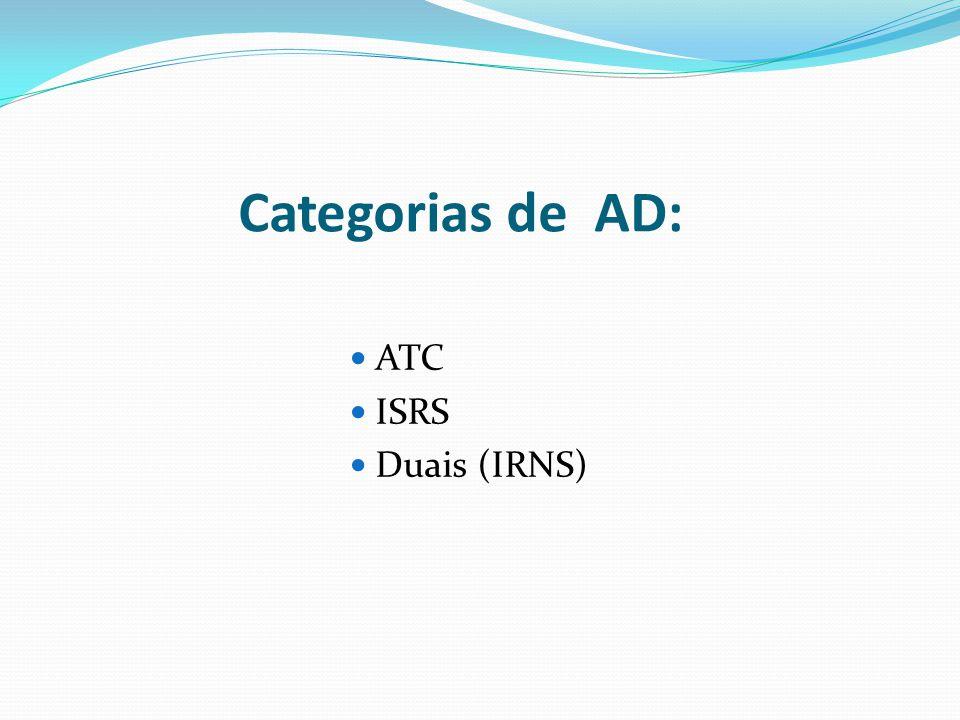 ATC ISRS Duais (IRNS) Categorias de AD: