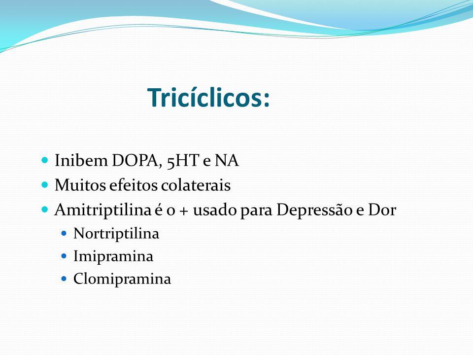 Inibem DOPA, 5HT e NA Muitos efeitos colaterais Amitriptilina é o + usado para Depressão e Dor Nortriptilina Imipramina Clomipramina Tricíclicos: