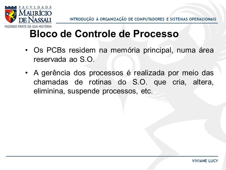 INTRODUÇÃO À ORGANIZAÇÃO DE COMPUTADORES E SISTEMAS OPERACIONAIS VIVIANE LUCY Bloco de Controle de Processo Os PCBs residem na memória principal, numa área reservada ao S.O.