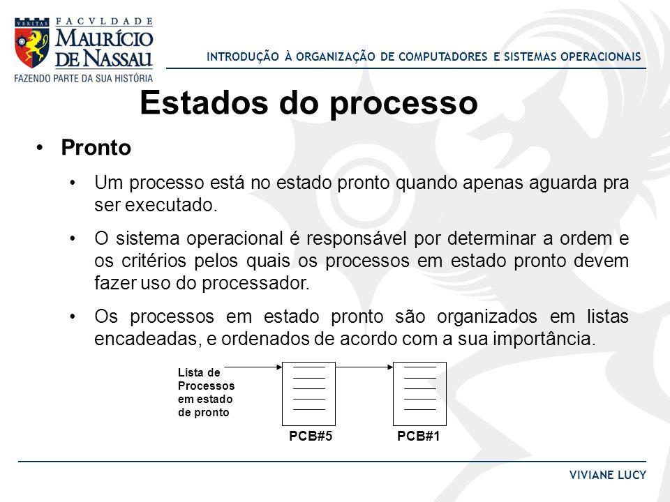 INTRODUÇÃO À ORGANIZAÇÃO DE COMPUTADORES E SISTEMAS OPERACIONAIS VIVIANE LUCY Estados do processo Pronto Um processo está no estado pronto quando apenas aguarda pra ser executado.